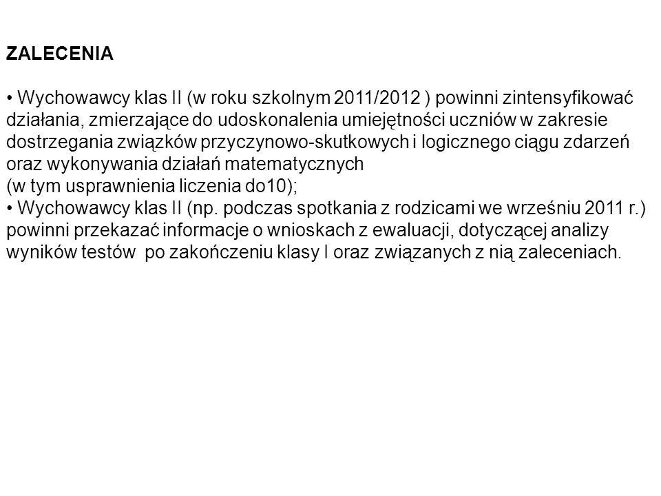 ZALECENIA Wychowawcy klas II (w roku szkolnym 2011/2012 ) powinni zintensyfikować działania, zmierzające do udoskonalenia umiejętności uczniów w zakre