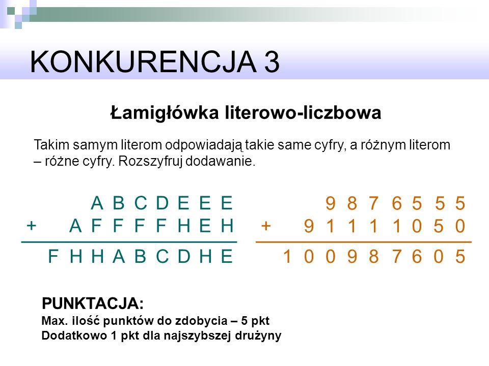 KONKURENCJA 3 Łamigłówka literowo-liczbowa ABCDEEE +AFFFFHEH FHHABCDHE PUNKTACJA: Max. ilość punktów do zdobycia – 5 pkt Dodatkowo 1 pkt dla najszybsz