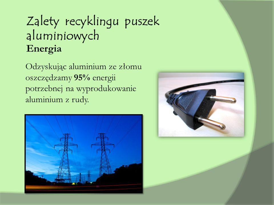 Zalety recyklingu puszek aluminiowych Energia Odzyskując aluminium ze złomu oszczędzamy 95% energii potrzebnej na wyprodukowanie aluminium z rudy.