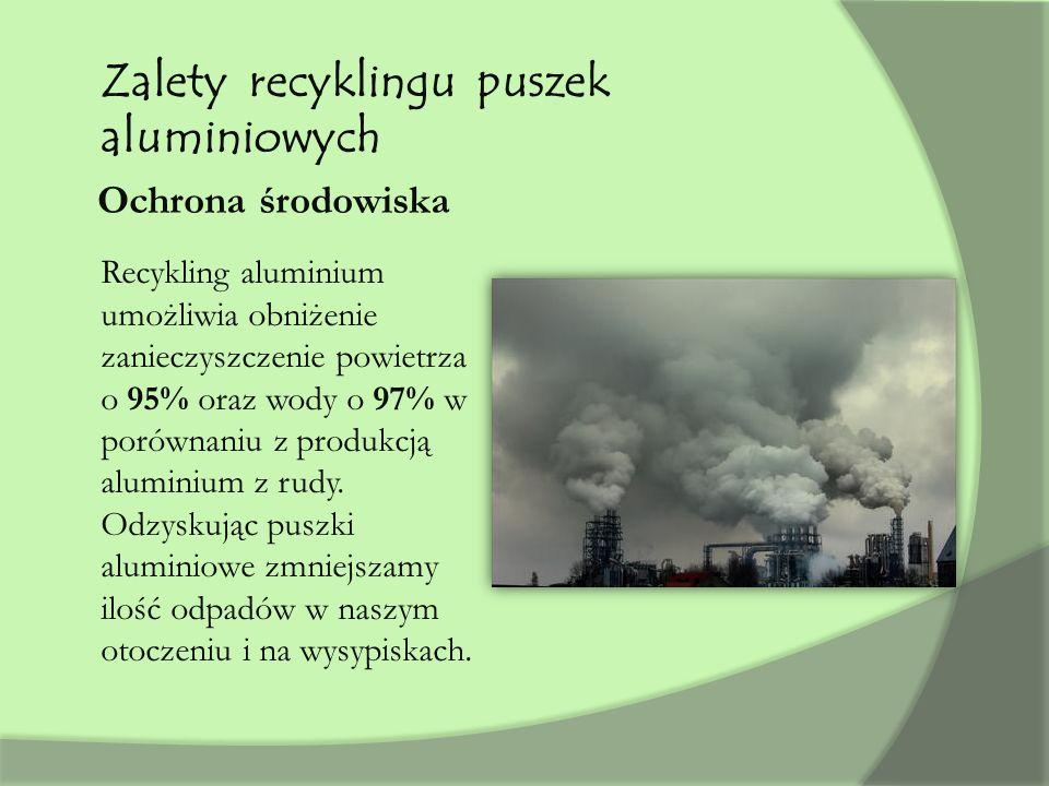 Zalety recyklingu puszek aluminiowych Ochrona środowiska Recykling aluminium umożliwia obniżenie zanieczyszczenie powietrza o 95% oraz wody o 97% w porównaniu z produkcją aluminium z rudy.