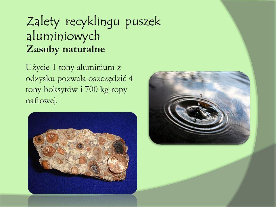 Zalety recyklingu puszek aluminiowych Zasoby naturalne Użycie 1 tony aluminium z odzysku pozwala oszczędzić 4 tony boksytów i 700 kg ropy naftowej.