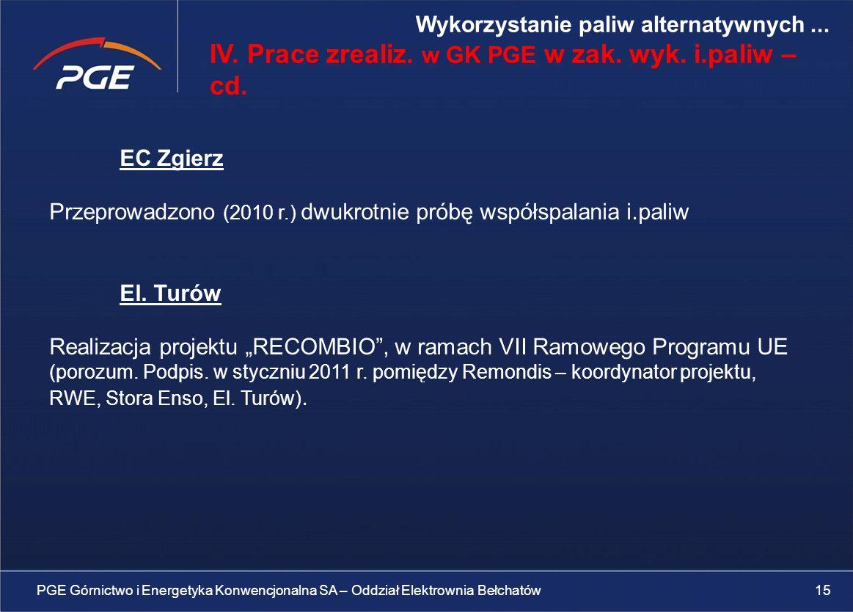 EC Zgierz Przeprowadzono (2010 r.) dwukrotnie próbę współspalania i.paliw El.