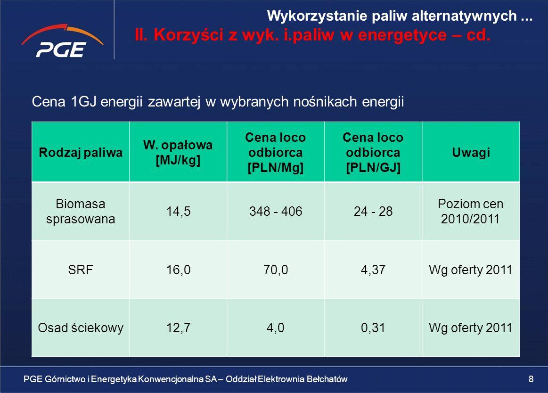 Cena 1GJ energii zawartej w wybranych nośnikach energii PGE Górnictwo i Energetyka Konwencjonalna SA – Oddział Elektrownia Bełchatów8 Wykorzystanie paliw alternatywnych...