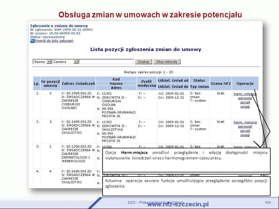 104SZOI – Potencjał świadczeniodawcy Kolumna operacje zawiera funkcje umożliwiające przeglądanie szczegółów pozycji zgłoszenia. Lista pozycji zgłoszen