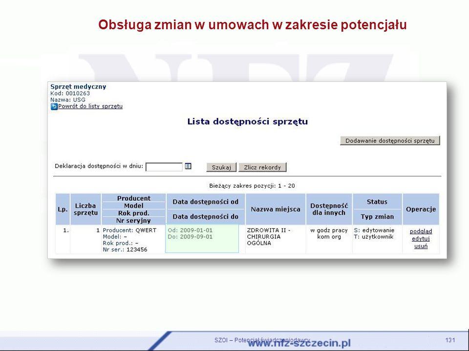 131SZOI – Potencjał świadczeniodawcy Obsługa zmian w umowach w zakresie potencjału