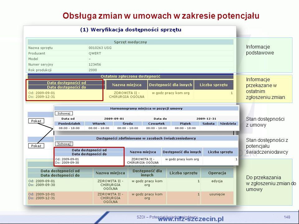 SZOI – Potencjał świadczeniodawcy148 Obsługa zmian w umowach w zakresie potencjału Informacje podstawowe Informacje przekazane w ostatnim zgłoszeniu z