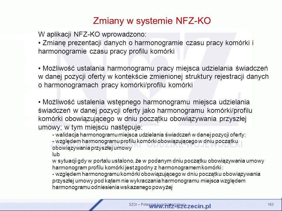 Zmiany w systemie NFZ-KO SZOI – Potencjał świadczeniodawcy163 W aplikacji NFZ-KO wprowadzono: Zmianę prezentacji danych o harmonogramie czasu pracy ko