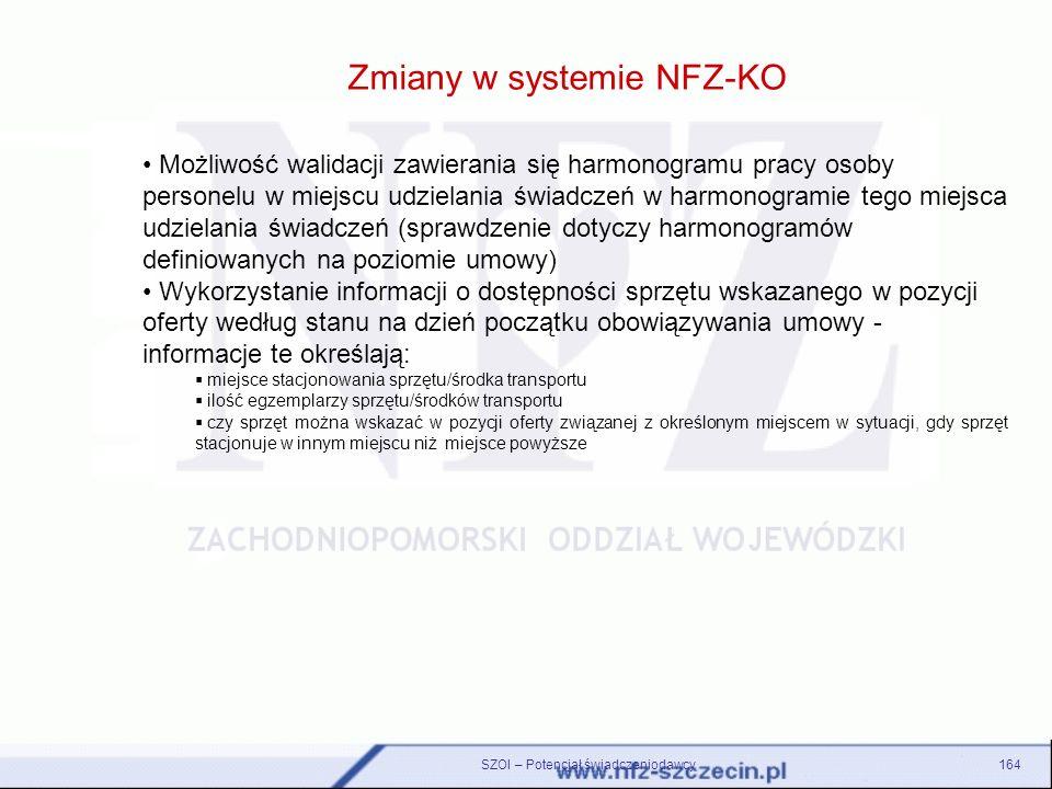 Zmiany w systemie NFZ-KO SZOI – Potencjał świadczeniodawcy164 Możliwość walidacji zawierania się harmonogramu pracy osoby personelu w miejscu udzielan