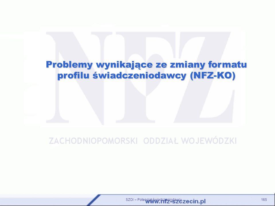 SZOI – Potencjał świadczeniodawcy165 Problemy wynikające ze zmiany formatu profilu świadczeniodawcy (NFZ-KO)