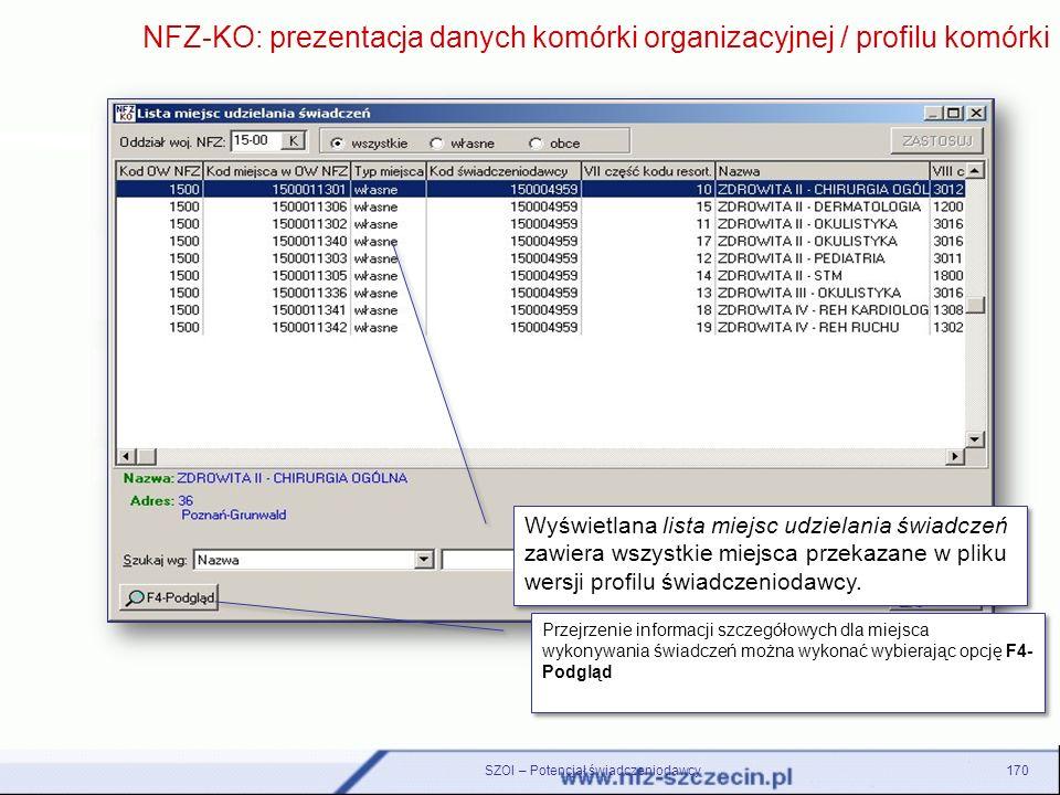 SZOI – Potencjał świadczeniodawcy170 NFZ-KO: prezentacja danych komórki organizacyjnej / profilu komórki Wyświetlana lista miejsc udzielania świadczeń