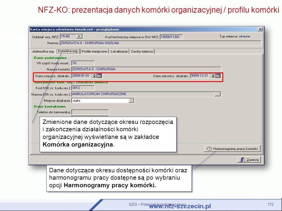 SZOI – Potencjał świadczeniodawcy172 NFZ-KO: prezentacja danych komórki organizacyjnej / profilu komórki Zmienione dane dotyczące okresu rozpoczęcia i