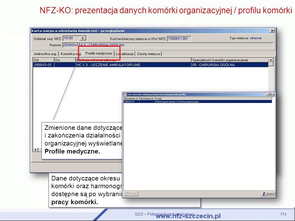 SZOI – Potencjał świadczeniodawcy174 NFZ-KO: prezentacja danych komórki organizacyjnej / profilu komórki Zmienione dane dotyczące okresu rozpoczęcia i