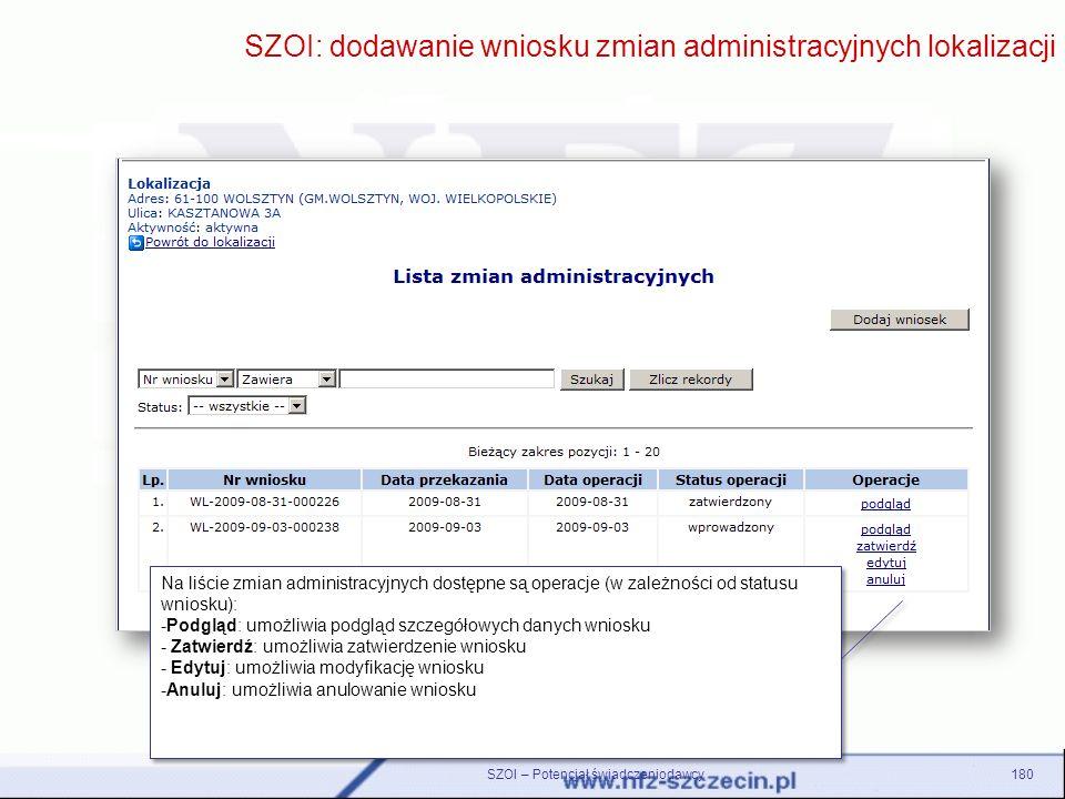 SZOI – Potencjał świadczeniodawcy180 SZOI: dodawanie wniosku zmian administracyjnych lokalizacji Na liście zmian administracyjnych dostępne są operacj