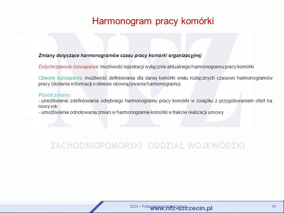 Harmonogram pracy komórki SZOI – Potencjał świadczeniodawcy19 Zmiany dotyczące harmonogramów czasu pracy komórki organizacyjnej Dotychczasowe rozwiąza