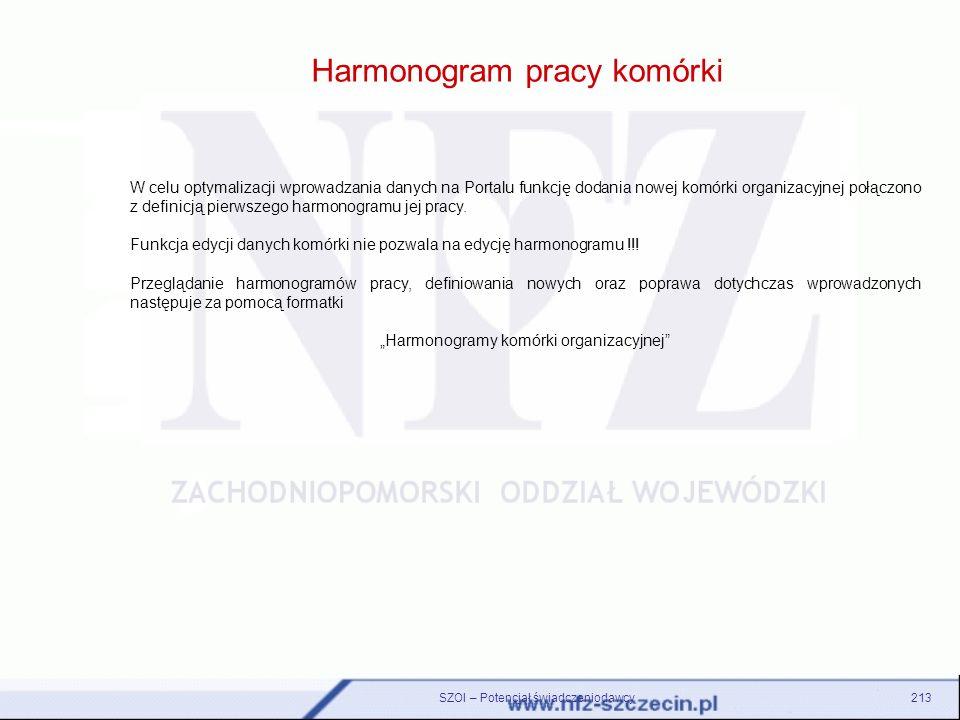 Harmonogram pracy komórki SZOI – Potencjał świadczeniodawcy213 W celu optymalizacji wprowadzania danych na Portalu funkcję dodania nowej komórki organ