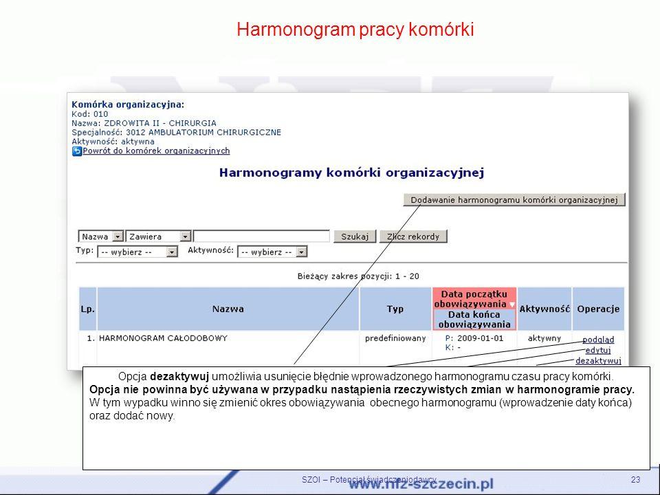 Opcja podgląd umożliwia przejrzenie wprowadzonego harmonogramu czasu pracy Za pomocą opcji Dodawanie harmonogramu komórki organizacyjnej operator ma m