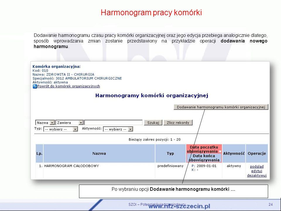 Harmonogram pracy komórki Po wybraniu opcji Dodawanie harmonogramu komórki … 24SZOI – Potencjał świadczeniodawcy Dodawanie harmonogramu czasu pracy ko