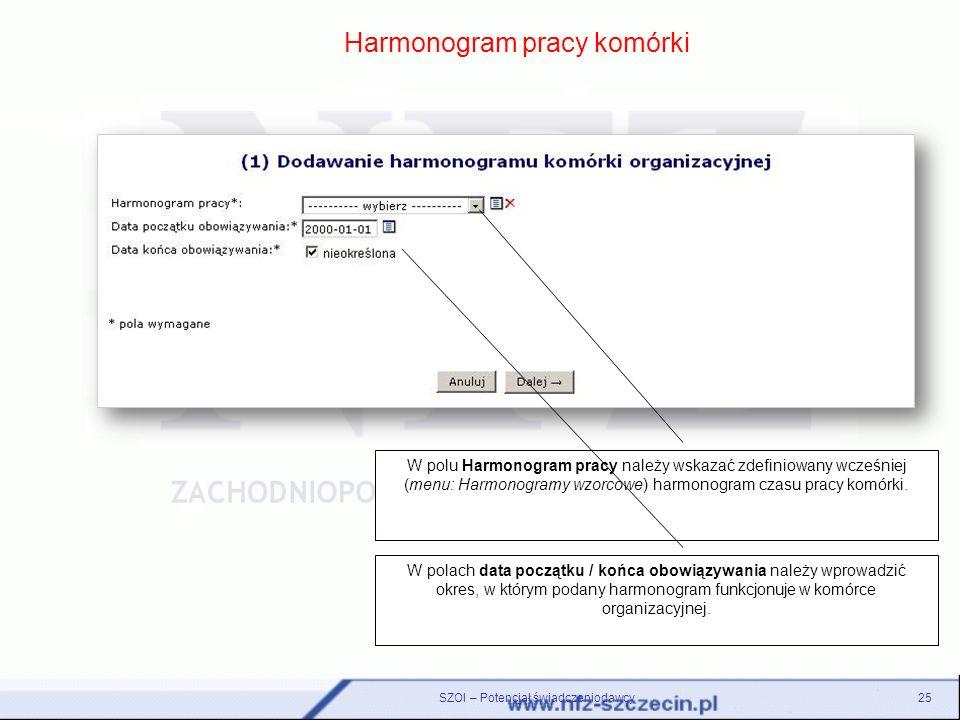Harmonogram pracy komórki W polu Harmonogram pracy należy wskazać zdefiniowany wcześniej (menu: Harmonogramy wzorcowe) harmonogram czasu pracy komórki