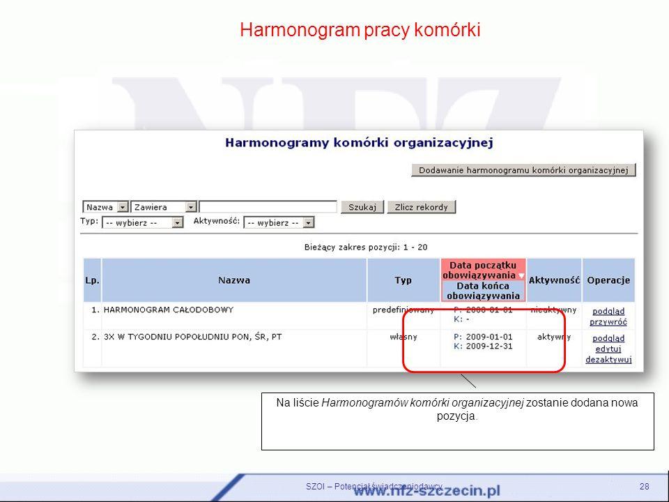 Harmonogram pracy komórki Na liście Harmonogramów komórki organizacyjnej zostanie dodana nowa pozycja. 28SZOI – Potencjał świadczeniodawcy