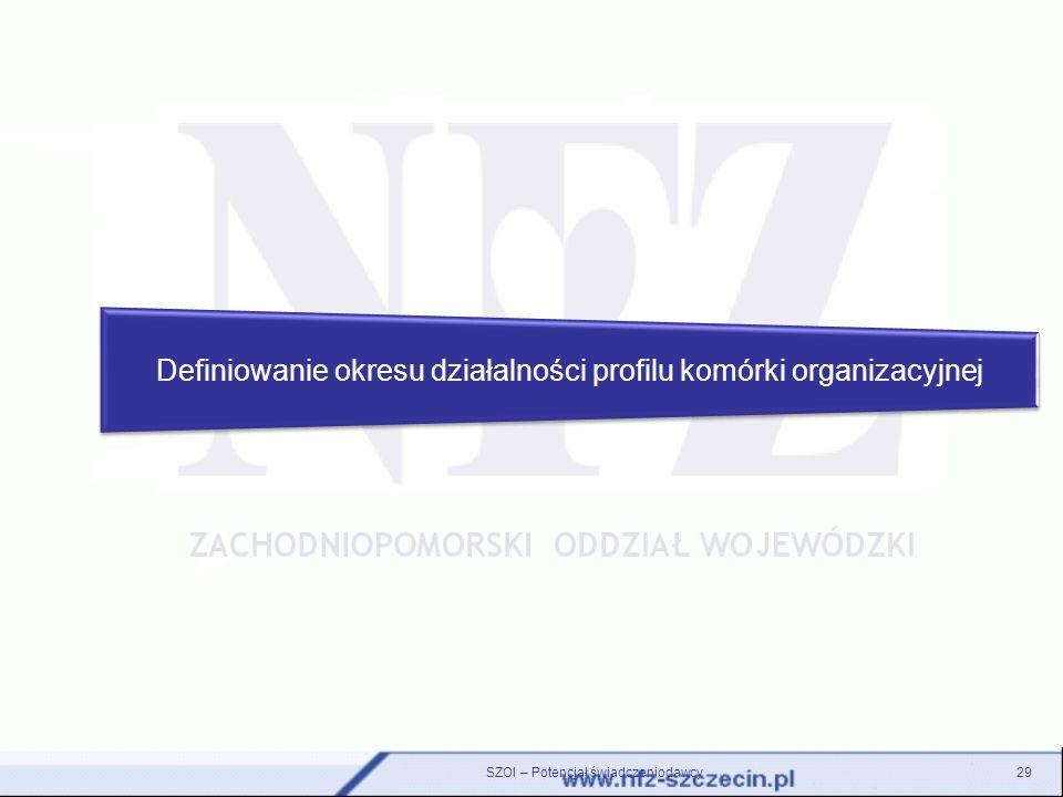 29 Definiowanie okresu działalności profilu komórki organizacyjnej