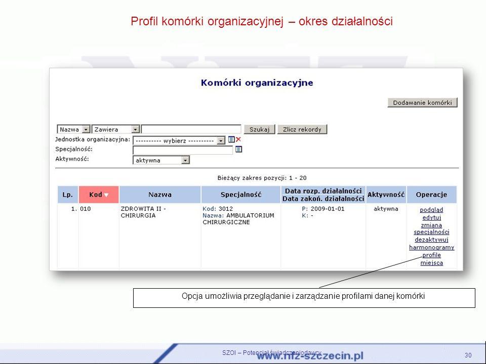 SZOI – Potencjał świadczeniodawcy 30 Profil komórki organizacyjnej – okres działalności Opcja umożliwia przeglądanie i zarządzanie profilami danej kom