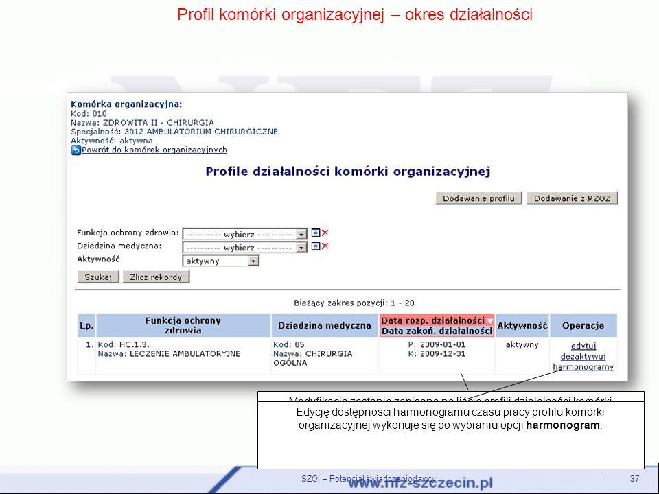 Profil komórki organizacyjnej – okres działalności Modyfikacja zostanie zapisana na liście profili działalności komórki organizacyjnej Edycję dostępno