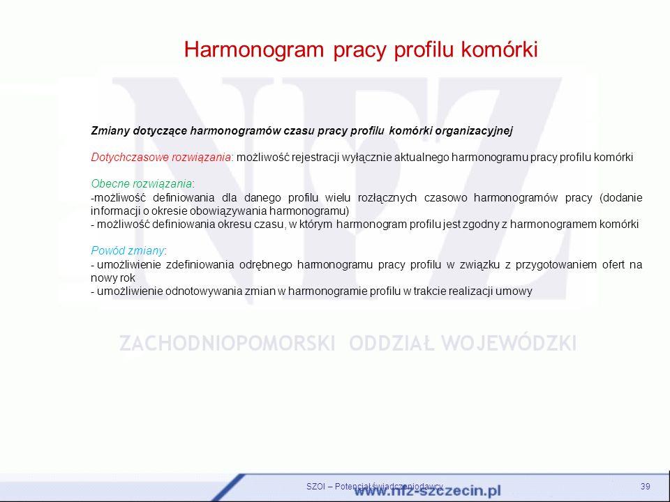 Harmonogram pracy profilu komórki SZOI – Potencjał świadczeniodawcy39 Zmiany dotyczące harmonogramów czasu pracy profilu komórki organizacyjnej Dotych