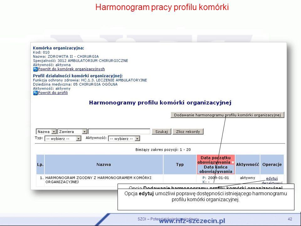 Harmonogram pracy profilu komórki Opcja Dodawanie harmonogramu profilu komórki organizacyjnej umożliwi wprowadzenie nowego profilu. Opcja edytuj umożl