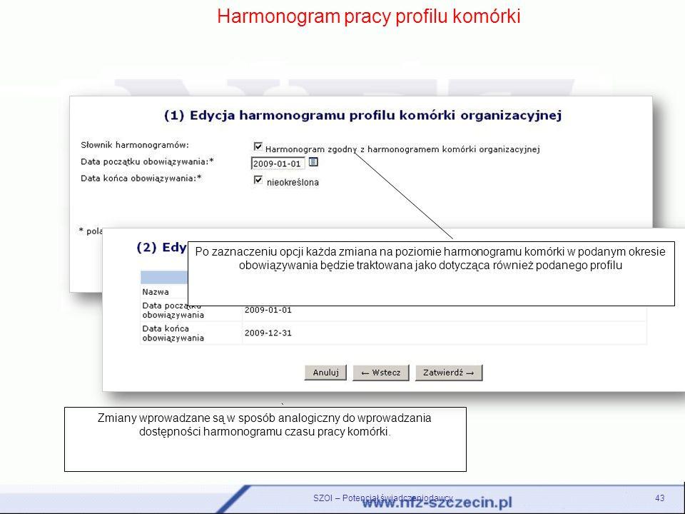 Harmonogram pracy profilu komórki Zmiany wprowadzane są w sposób analogiczny do wprowadzania dostępności harmonogramu czasu pracy komórki. 43SZOI – Po