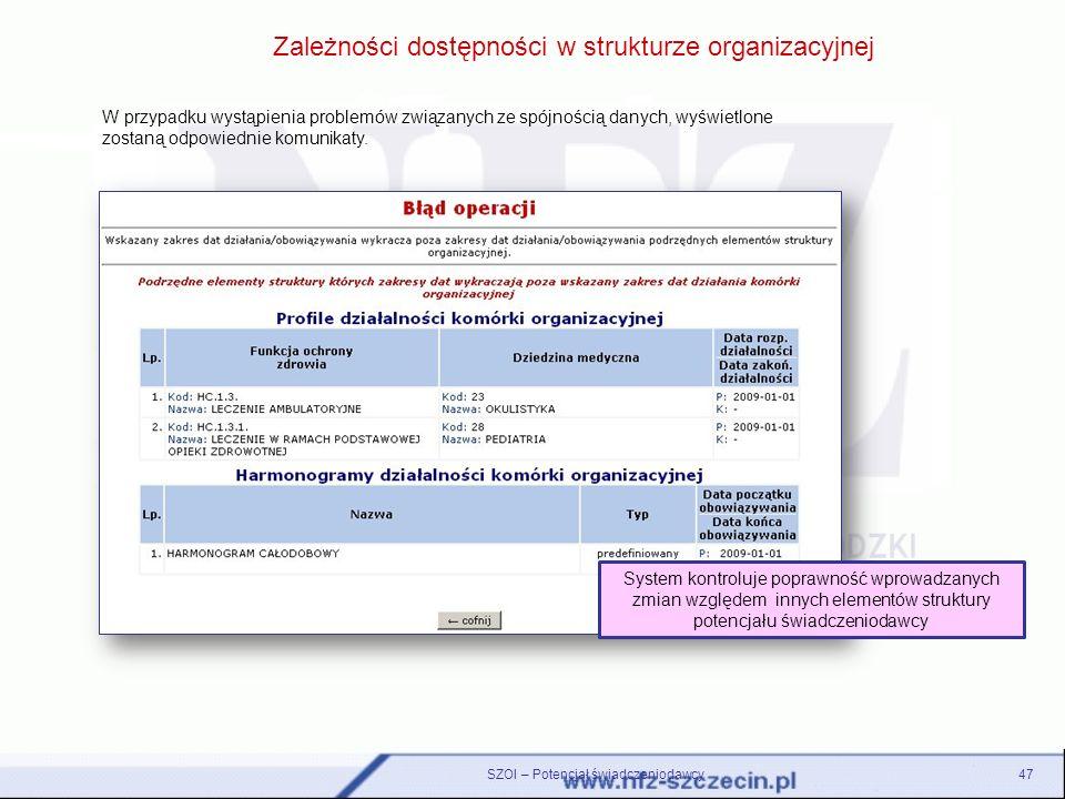 SZOI – Potencjał świadczeniodawcy47 System kontroluje poprawność wprowadzanych zmian względem innych elementów struktury potencjału świadczeniodawcy Z