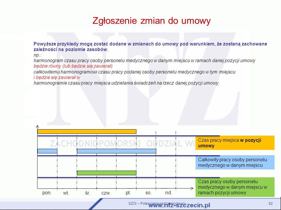 Zgłoszenie zmian do umowy SZOI – Potencjał świadczeniodawcy82 Powyższe przykłady mogą zostać dodane w zmianach do umowy pod warunkiem, że zostaną zach