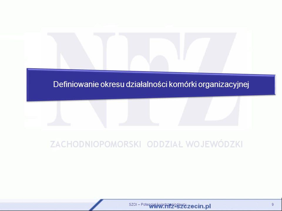 SZOI – Potencjał świadczeniodawcy9 Definiowanie okresu działalności komórki organizacyjnej