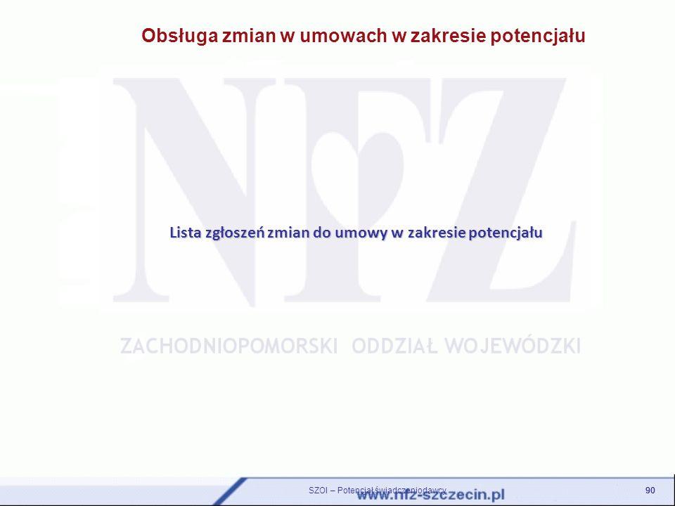 Obsługa zmian w umowach w zakresie potencjału Lista zgłoszeń zmian do umowy w zakresie potencjału 90 SZOI – Potencjał świadczeniodawcy