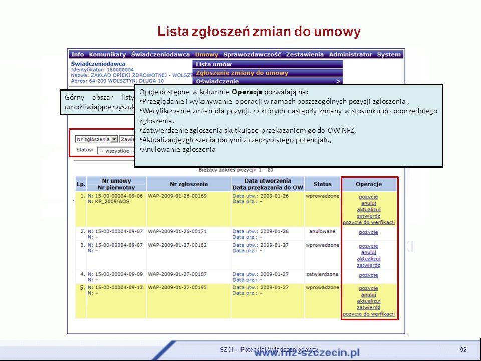 Lista zgłoszeń zmian do umowy 92SZOI – Potencjał świadczeniodawcy Górny obszar listy zgłoszeń zawiera filtry umożliwiające wyszukanie zgłoszeń Opcje d