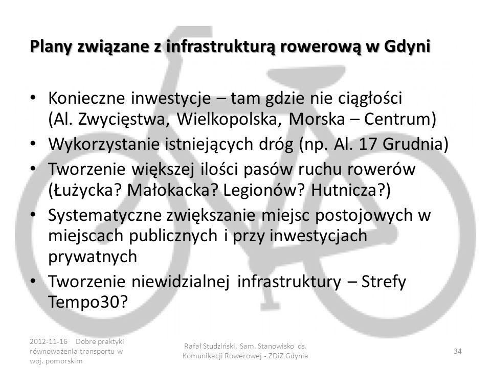 Plany związane z infrastrukturą rowerową w Gdyni Konieczne inwestycje – tam gdzie nie ciągłości (Al. Zwycięstwa, Wielkopolska, Morska – Centrum) Wykor