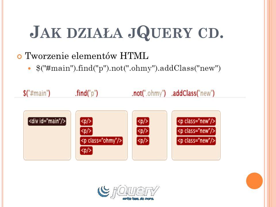J AK DZIAŁA J Q UERY CD. Tworzenie elementów HTML $( #main ).find( p ).not( .ohmy ).addClass( new )