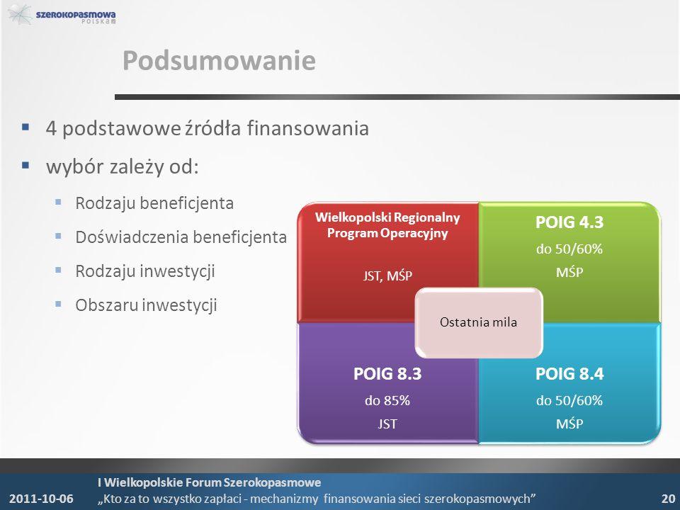 Podsumowanie 4 podstawowe źródła finansowania wybór zależy od: Rodzaju beneficjenta Doświadczenia beneficjenta Rodzaju inwestycji Obszaru inwestycji Wielkopolski Regionalny Program Operacyjny JST, MŚP POIG 4.3 do 50/60% MŚP POIG 8.3 do 85% JST POIG 8.4 do 50/60% MŚP Ostatnia mila 2011-10-06 I Wielkopolskie Forum Szerokopasmowe Kto za to wszystko zapłaci - mechanizmy finansowania sieci szerokopasmowych 20