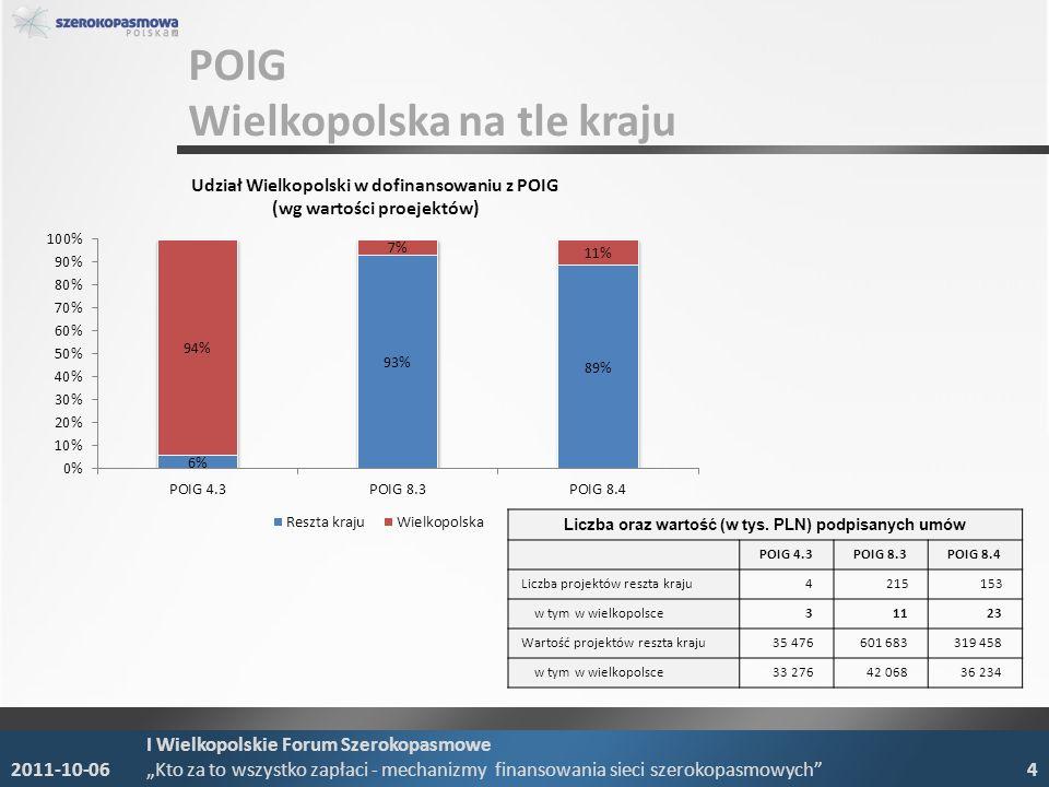 POIG Wielkopolska na tle kraju 2011-10-06 I Wielkopolskie Forum Szerokopasmowe Kto za to wszystko zapłaci - mechanizmy finansowania sieci szerokopasmowych 4 Liczba oraz wartość (w tys.