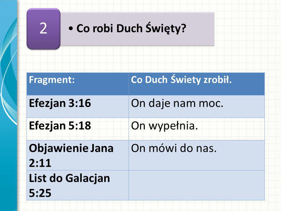 Co robi Duch Święty.2 Fragment:Co Duch Świety zrobił.