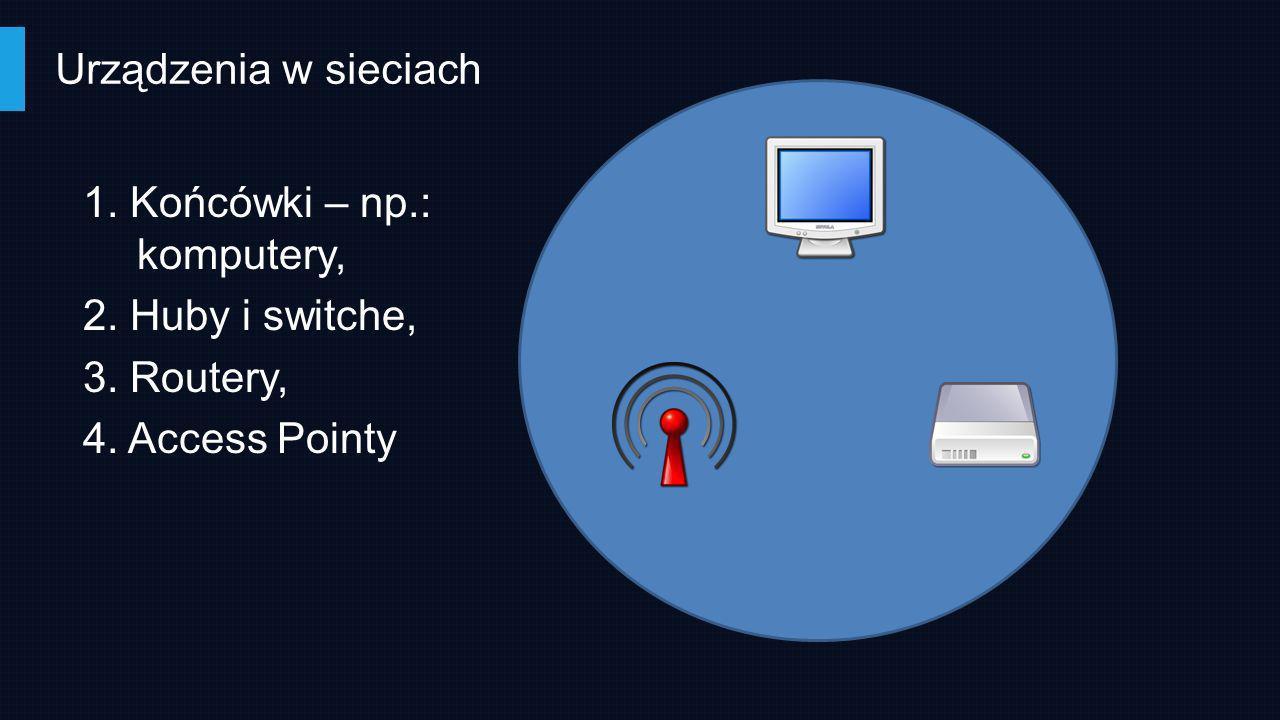 Końcówki Końcówki – odbierają i nadają dane w postaci pakietów Pakiet – najmniejsza porcja informacji wysyłana w sieci Klient – zazwyczaj urządzenie (np.: komputer), który korzysta z usług w sieci Serwer – Zazwyczaj mocny komputer, który dostarcza usługi – np.: serwer baz danych, serwer WWW, serwer poczty, serwer gier Urządzenia mobilne Komputer stacjonarny Laptop, Serwer Inne końcówki, np.: testery, rozgałęźniki