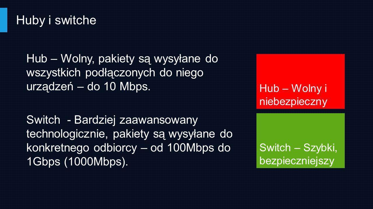 Huby i switche Hub – Wolny, pakiety są wysyłane do wszystkich podłączonych do niego urządzeń – do 10 Mbps. Switch - Bardziej zaawansowany technologicz