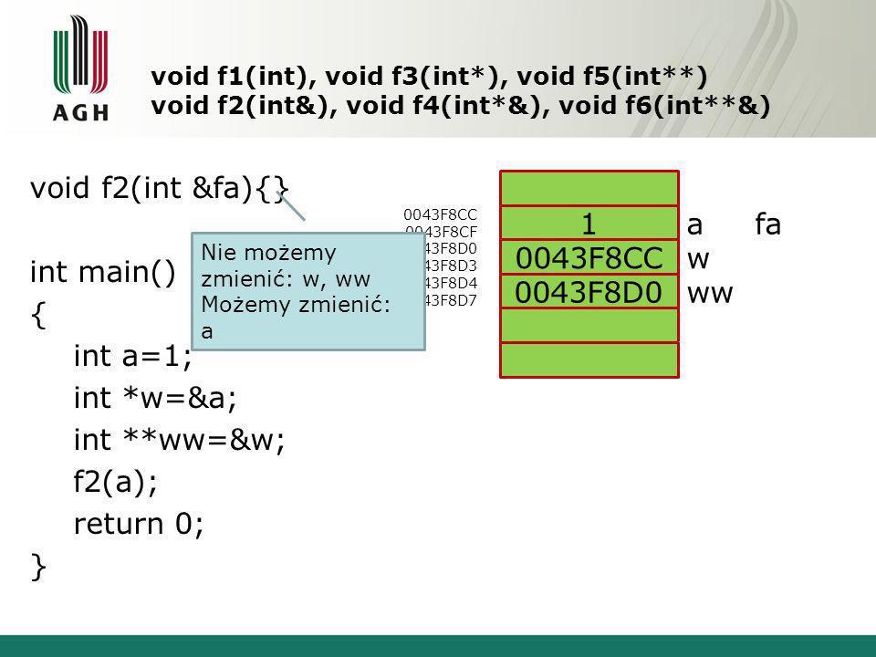 void f1(int), void f3(int*), void f5(int**) void f2(int&), void f4(int*&), void f6(int**&) void f2(int &fa){} int main() { int a=1; int *w=&a; int **ww=&w; f2(a); return 0; } 0043F8CC 0043F8CF 0043F8D0 0043F8D3 0043F8D4 0043F8D7 a w ww 1 0043F8CC 0043F8D0 fa Nie możemy zmienić: w, ww Możemy zmienić: a