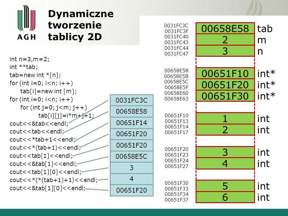 Dynamiczne tworzenie tablicy 2D int n=3,m=2; int **tab; tab=new int *[n]; for (int i=0; i<n; i++) tab[i]=new int [m]; for (int i=0; i<n; i++) for (int j=0; j<m; j++) tab[i][j]=i*m+j+1; cout<<&tab<<endl; cout<<tab<<endl; cout<<*tab+1<<endl; cout<<*(tab+1)<<endl; cout<<tab[1]<<endl; cout<<&tab[1]<<endl; cout<<tab[1][0]<<endl; cout<<*(*(tab+1)+1)<<endl; cout<<&tab[1][0]<<endl; 0031FC3C 0031FC3F 0031FC40 0031FC43 0031FC44 0031FC47 tab m n 00658E58 2 3 00658E5B 00658E5C 00658E5F 00658E60 00658E63 00651F10 00651F13 int* int1 00651F14 00651F17 00651F20 00651F23 00651F24 00651F27 int 2 3 4 00651F30 00651F33 00651F34 00651F37 int 5 6 00651F10 00651F20 00651F30 0031FC3C 00658E58 00651F14 00651F20 00658E5C 3 4 00651F20