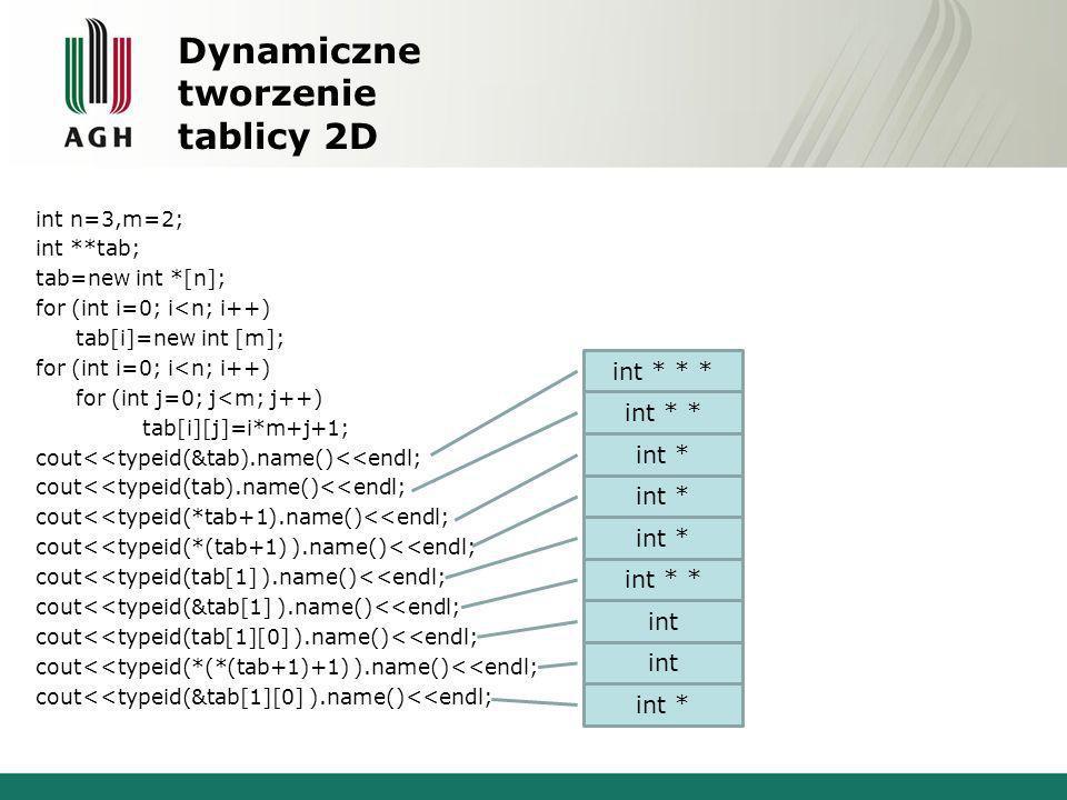 Dynamiczne tworzenie tablicy 2D int n=3,m=2; int **tab; tab=new int *[n]; for (int i=0; i<n; i++) tab[i]=new int [m]; for (int i=0; i<n; i++) for (int j=0; j<m; j++) tab[i][j]=i*m+j+1; cout<<typeid(&tab).name()<<endl; cout<<typeid(tab).name()<<endl; cout<<typeid(*tab+1).name()<<endl; cout<<typeid(*(tab+1) ).name()<<endl; cout<<typeid(tab[1] ).name()<<endl; cout<<typeid(&tab[1] ).name()<<endl; cout<<typeid(tab[1][0] ).name()<<endl; cout<<typeid(*(*(tab+1)+1) ).name()<<endl; cout<<typeid(&tab[1][0] ).name()<<endl; int * * * int * * int * int * * int int *