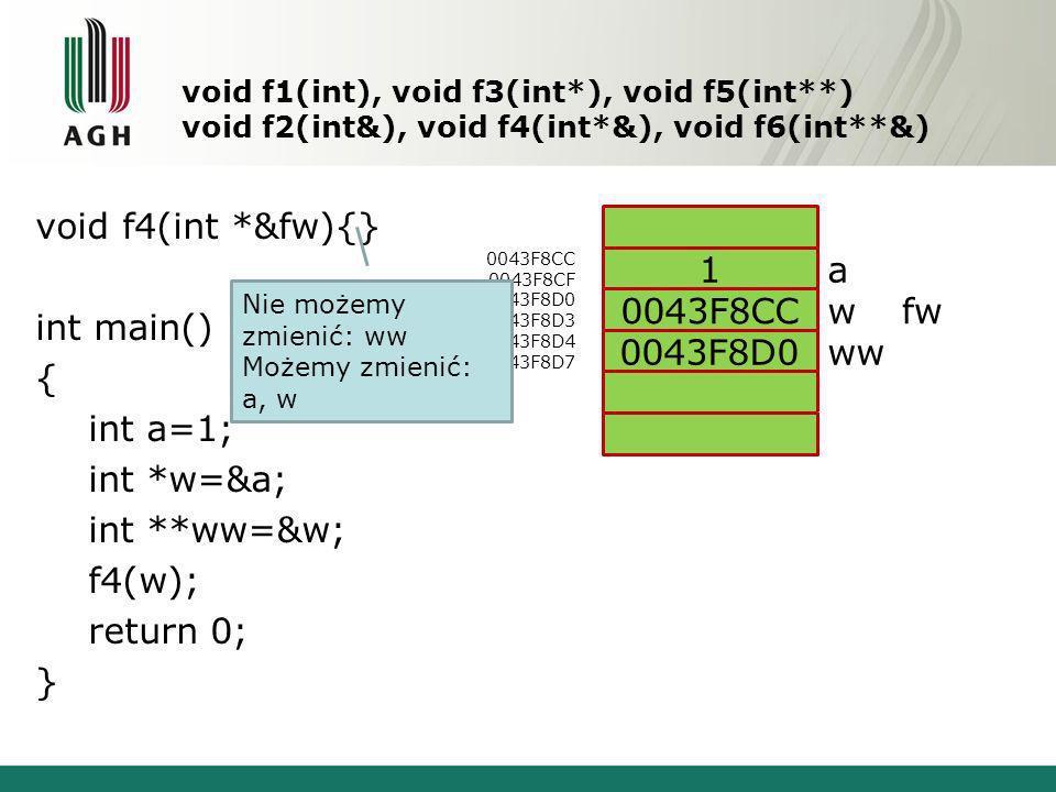 void f1(int), void f3(int*), void f5(int**) void f2(int&), void f4(int*&), void f6(int**&) void f4(int *&fw){} int main() { int a=1; int *w=&a; int **ww=&w; f4(w); return 0; } 0043F8CC 0043F8CF 0043F8D0 0043F8D3 0043F8D4 0043F8D7 a w ww 1 0043F8CC 0043F8D0 fw Nie możemy zmienić: ww Możemy zmienić: a, w