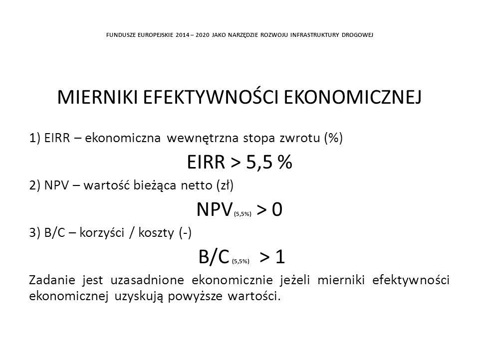 MIERNIKI EFEKTYWNOŚCI EKONOMICZNEJ 1) EIRR – ekonomiczna wewnętrzna stopa zwrotu (%) EIRR > 5,5 % 2) NPV – wartość bieżąca netto (zł) NPV (5,5%) > 0 3) B/C – korzyści / koszty (-) B/C (5,5%) > 1 Zadanie jest uzasadnione ekonomicznie jeżeli mierniki efektywności ekonomicznej uzyskują powyższe wartości.