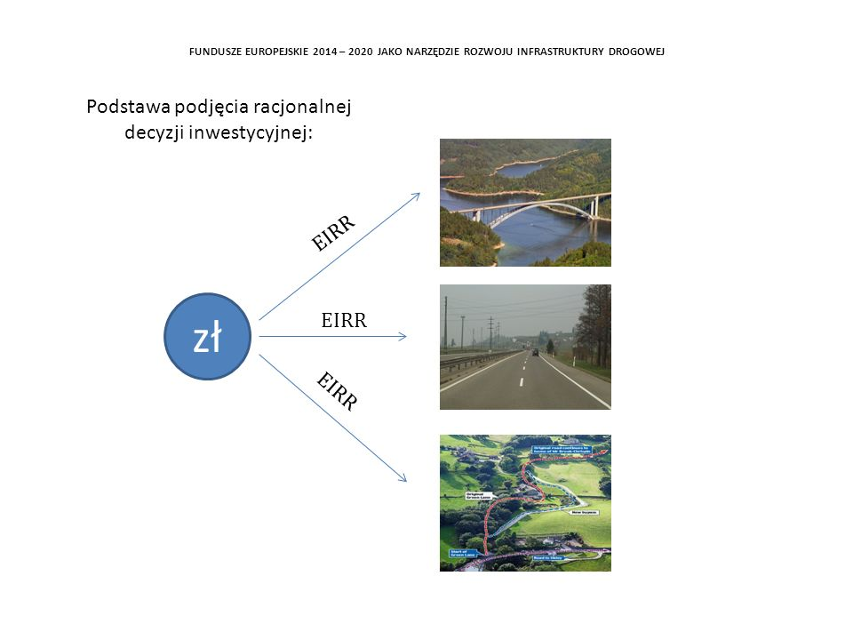 zł Podstawa podjęcia racjonalnej decyzji inwestycyjnej: