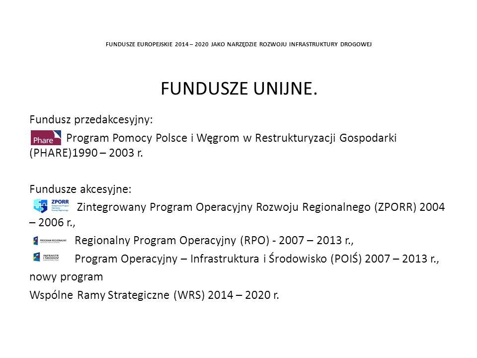 FUNDUSZE EUROPEJSKIE 2014 – 2020 JAKO NARZĘDZIE ROZWOJU INFRASTRUKTURY DROGOWEJ FUNDUSZE UNIJNE.