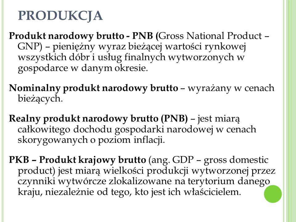 PRODUKCJA Produkt narodowy brutto - PNB ( Gross National Product – GNP) – pieniężny wyraz bieżącej wartości rynkowej wszystkich dóbr i usług finalnych
