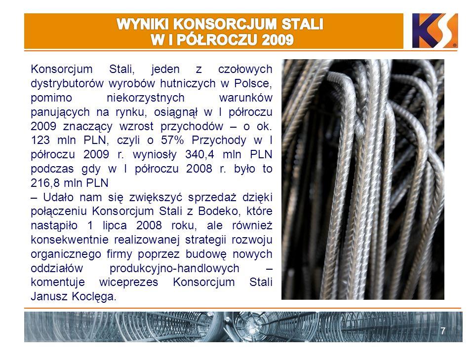 7 Konsorcjum Stali, jeden z czołowych dystrybutorów wyrobów hutniczych w Polsce, pomimo niekorzystnych warunków panujących na rynku, osiągnął w I półroczu 2009 znaczący wzrost przychodów – o ok.